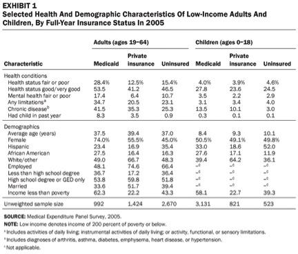 Jpeg demographics krugman