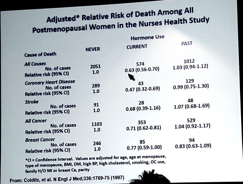 Estrogen adjusted reative risk nurses