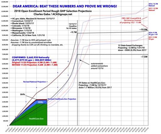 Chart 1 3 8