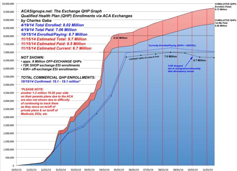 2014 graph